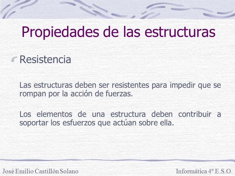 Propiedades de las estructuras Resistencia Las estructuras deben ser resistentes para impedir que se rompan por la acción de fuerzas.