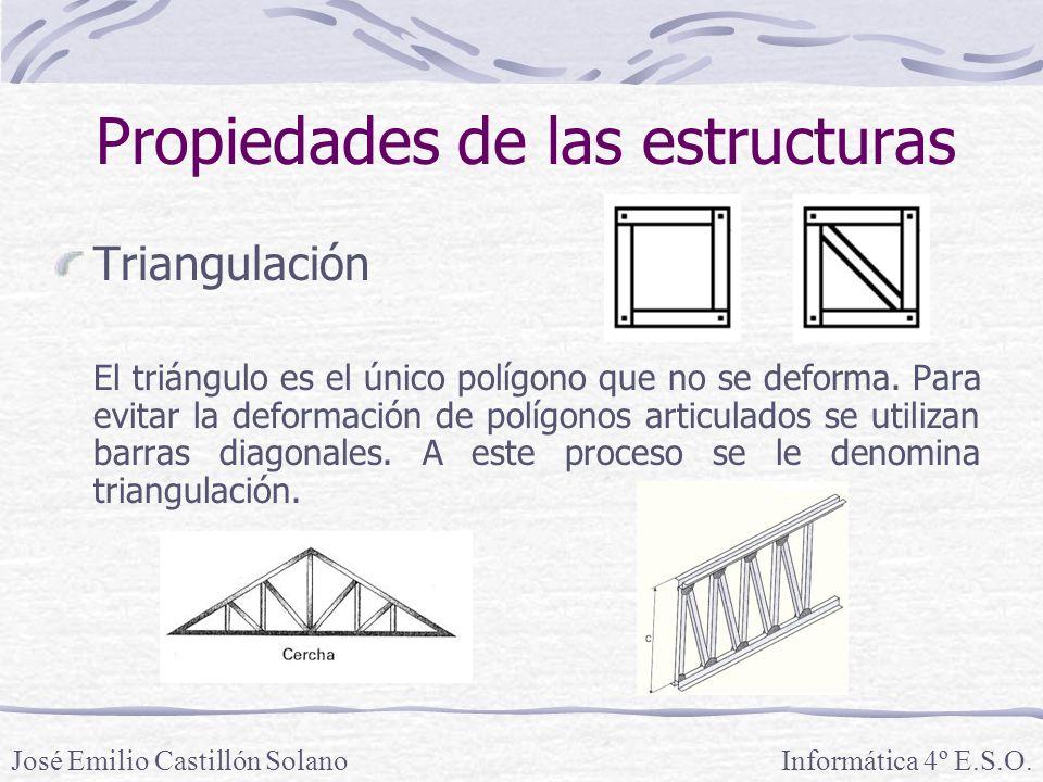 Propiedades de las estructuras Triangulación El triángulo es el único polígono que no se deforma.