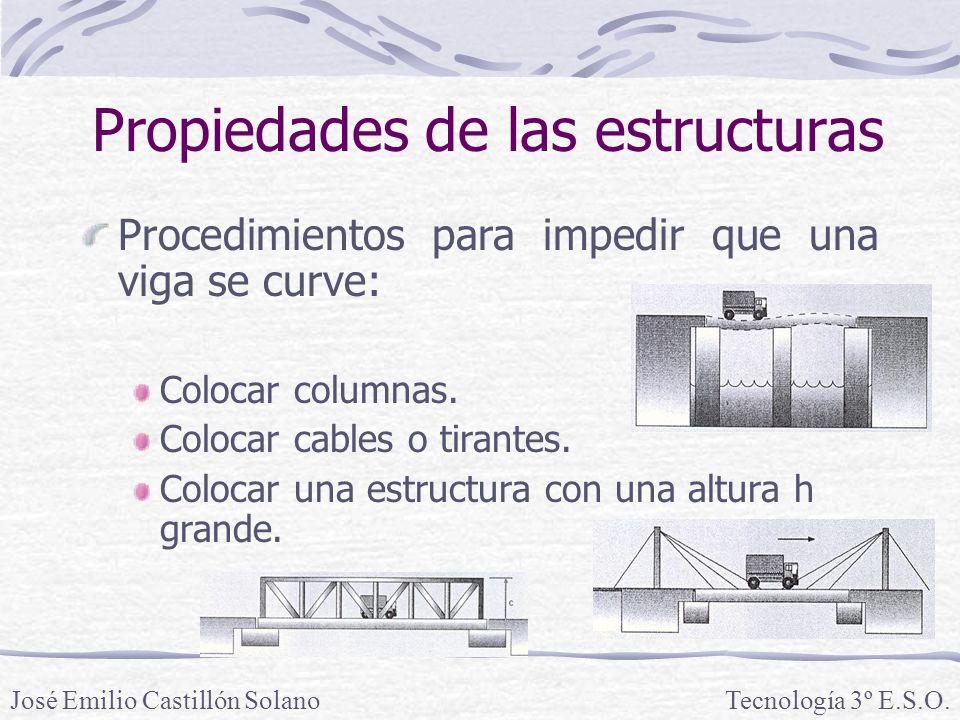 Propiedades de las estructuras Procedimientos para impedir que una viga se curve: Colocar columnas.