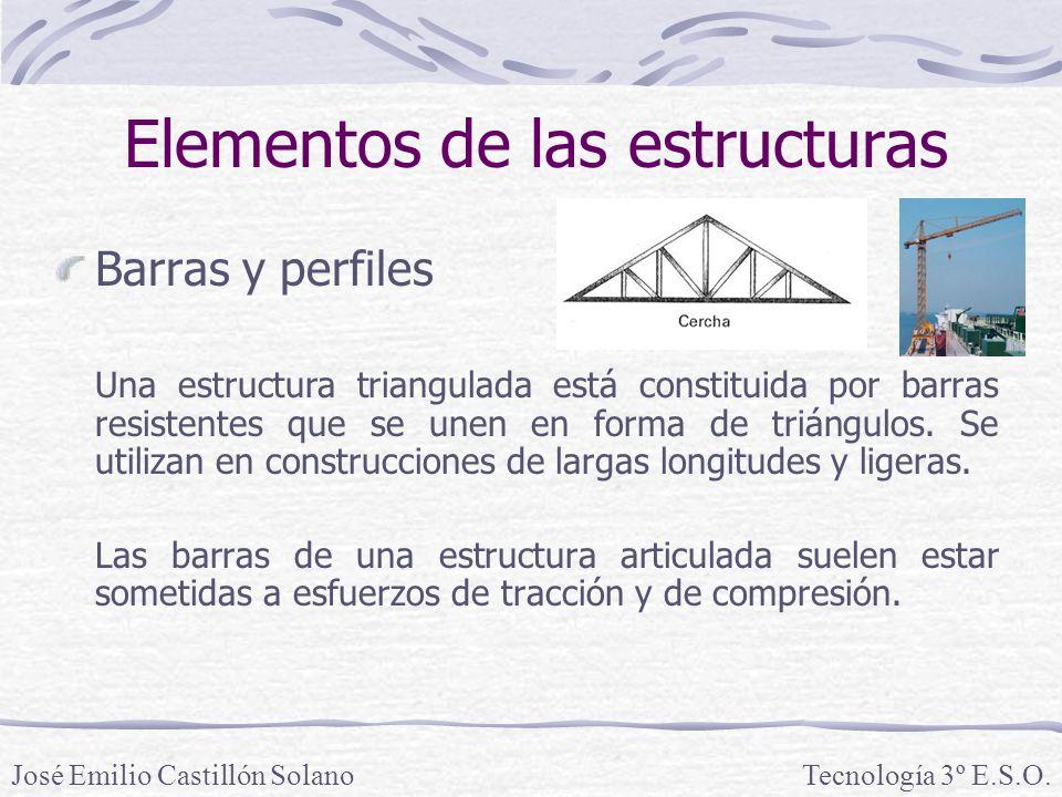 Elementos de las estructuras Barras y perfiles Una estructura triangulada está constituida por barras resistentes que se unen en forma de triángulos.