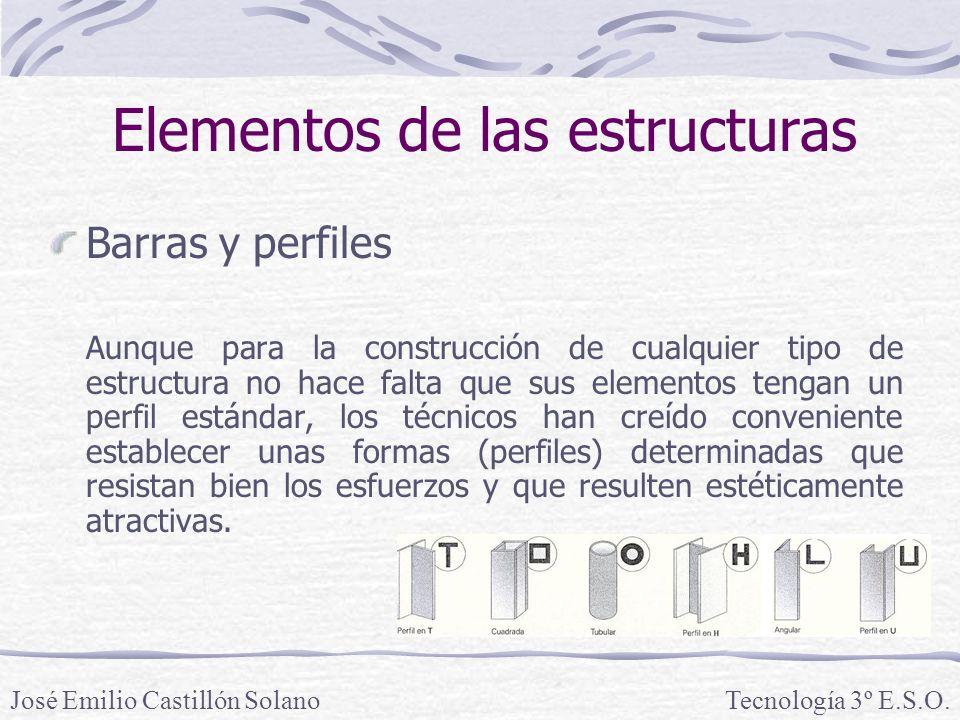 Elementos de las estructuras Barras y perfiles Algunos tipos de perfiles son los siguientes: José Emilio Castillón SolanoTecnología 3º E.S.O.