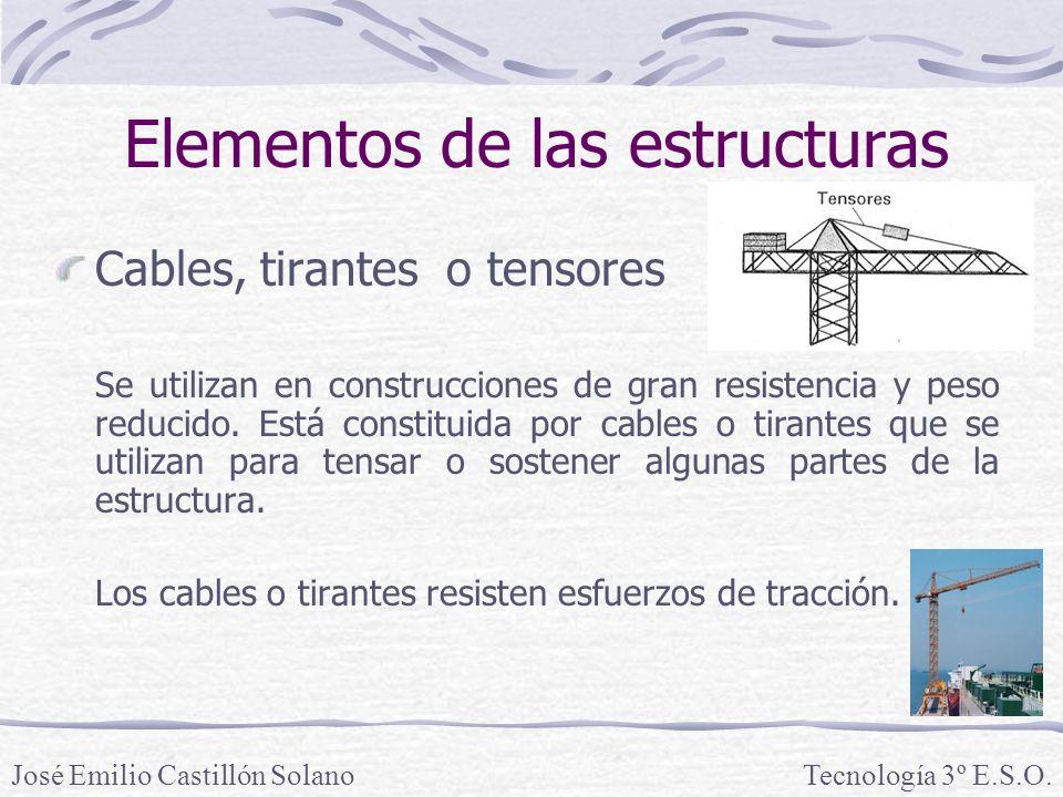 Elementos de las estructuras Cables, tirantes o tensores Se utilizan en construcciones de gran resistencia y peso reducido.