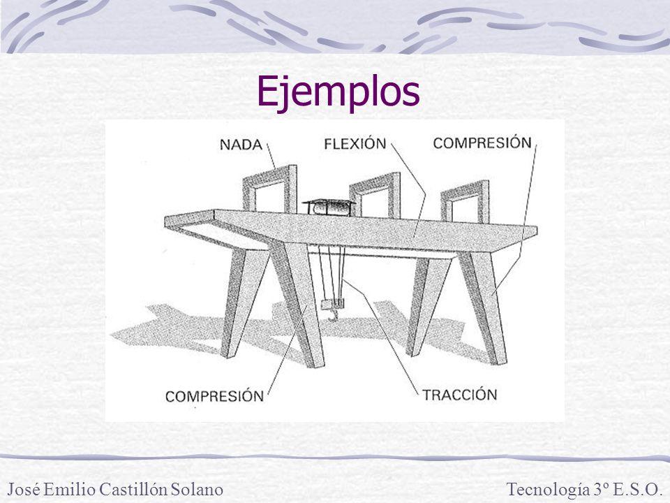 Ejemplos Tecnología 3º E.S.O.José Emilio Castillón Solano