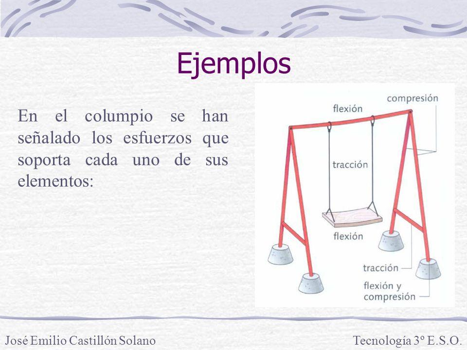 Ejemplos Tecnología 3º E.S.O.José Emilio Castillón Solano En el columpio se han señalado los esfuerzos que soporta cada uno de sus elementos: