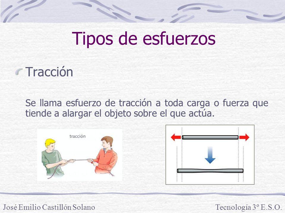 Tipos de esfuerzos Tracción Se llama esfuerzo de tracción a toda carga o fuerza que tiende a alargar el objeto sobre el que actúa.