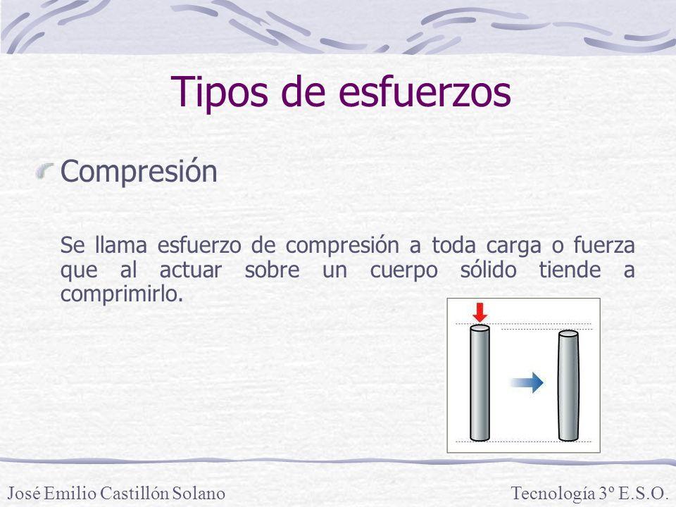 Tipos de esfuerzos Compresión Se llama esfuerzo de compresión a toda carga o fuerza que al actuar sobre un cuerpo sólido tiende a comprimirlo.