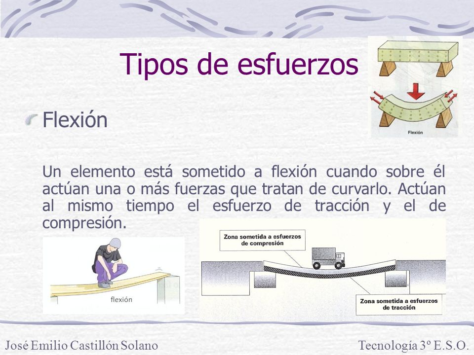 Tipos de esfuerzos Flexión Un elemento está sometido a flexión cuando sobre él actúan una o más fuerzas que tratan de curvarlo.