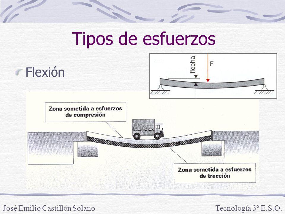 Tipos de esfuerzos Torsión Se llama esfuerzo de torsión a un par de fuerzas que el actuar sobre un cuerpo sólido tienden a retorcerlo.
