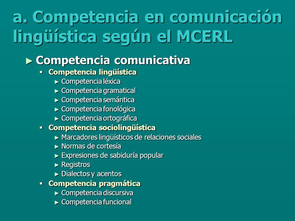 a. Competencia en comunicación lingüística según el MCERL Competencia comunicativa Competencia comunicativa Competencia lingüística Competencia lingüí