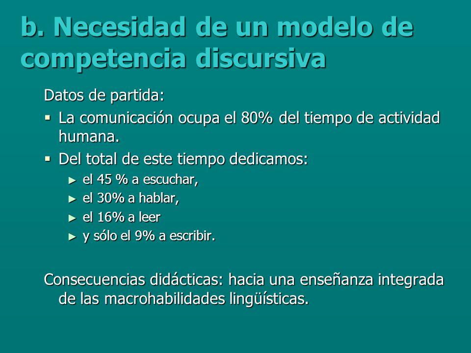 b. Necesidad de un modelo de competencia discursiva Datos de partida: La comunicación ocupa el 80% del tiempo de actividad humana. La comunicación ocu