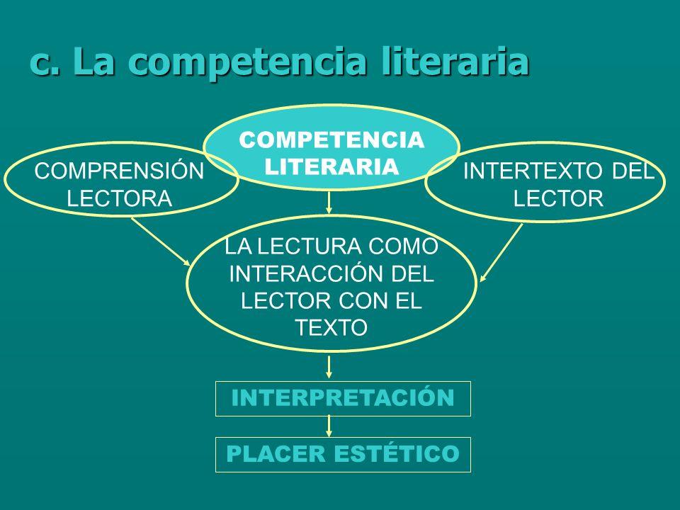 COMPETENCIA LITERARIA COMPRENSIÓN LECTORA INTERTEXTO DEL LECTOR LA LECTURA COMO INTERACCIÓN DEL LECTOR CON EL TEXTO INTERPRETACIÓN PLACER ESTÉTICO c.