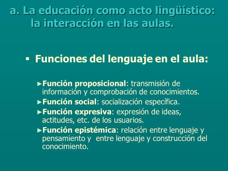 Funciones del lenguaje en el aula: Función proposicional: transmisión de información y comprobación de conocimientos.