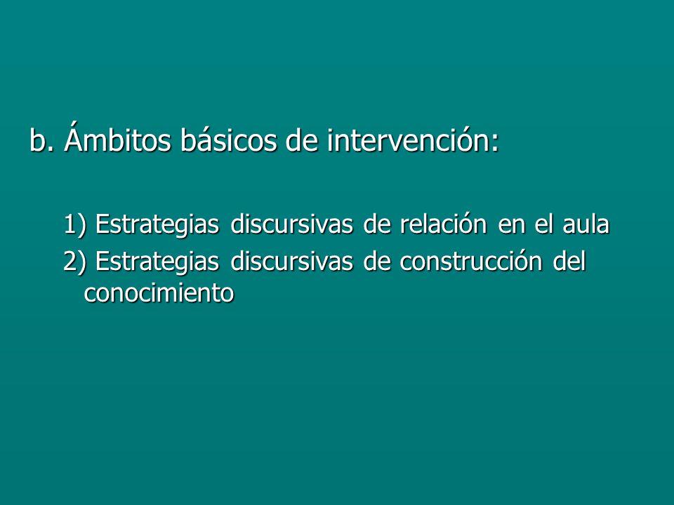 b. Ámbitos básicos de intervención: 1) Estrategias discursivas de relación en el aula 2) Estrategias discursivas de construcción del conocimiento