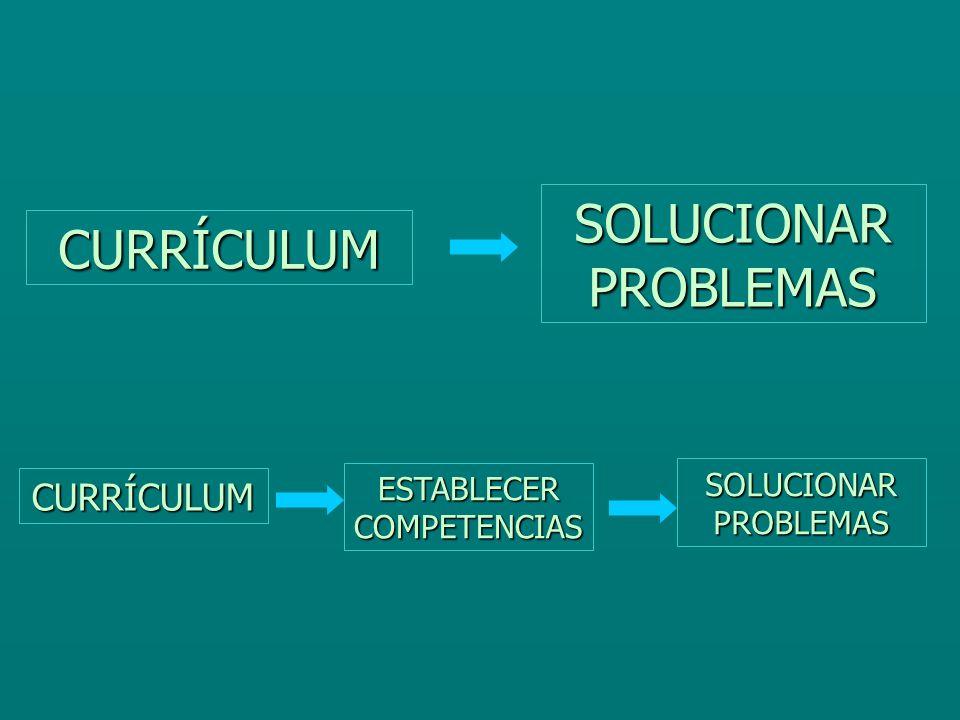CURRÍCULUM SOLUCIONAR PROBLEMAS CURRÍCULUM ESTABLECER COMPETENCIAS