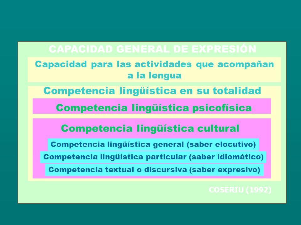 CAPACIDAD GENERAL DE EXPRESIÓN Competencia lingüística en su totalidad Capacidad para las actividades que acompañan a la lengua Competencia lingüística psicofísica Competencia lingüística cultural Competencia textual o discursiva (saber expresivo) Competencia lingüística particular (saber idiomático) Competencia lingüística general (saber elocutivo) COSERIU (1992)