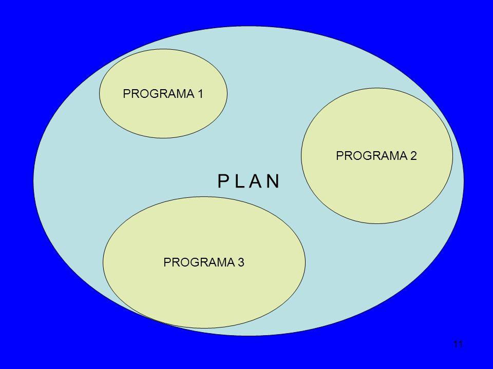 11 P L A N PROGRAMA 1 PROGRAMA 2 PROGRAMA 3