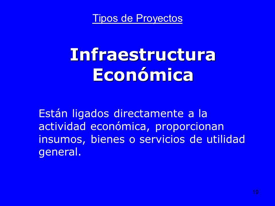 19 Infraestructura Económica Tipos de Proyectos Están ligados directamente a la actividad económica, proporcionan insumos, bienes o servicios de utili
