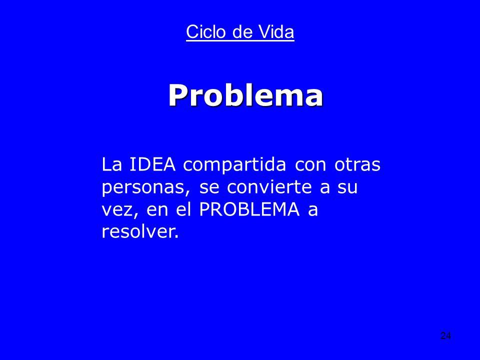 24 Ciclo de Vida La IDEA compartida con otras personas, se convierte a su vez, en el PROBLEMA a resolver. Problema