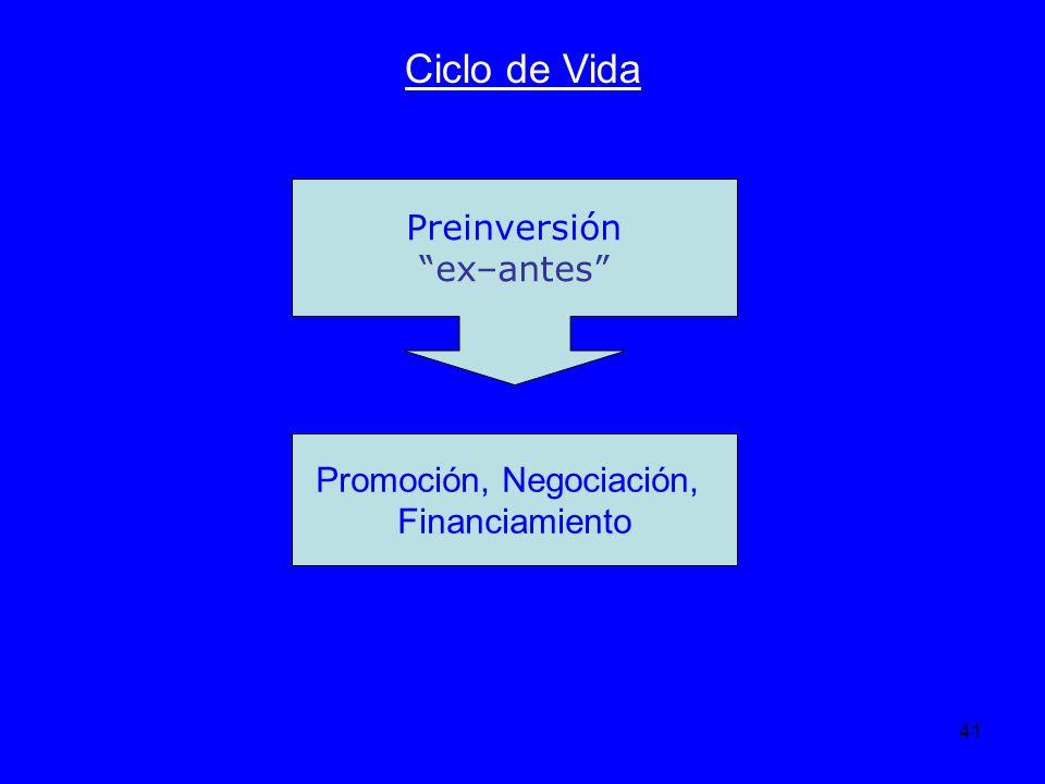 41 Ciclo de Vida Preinversión ex–antes Promoción, Negociación, Financiamiento