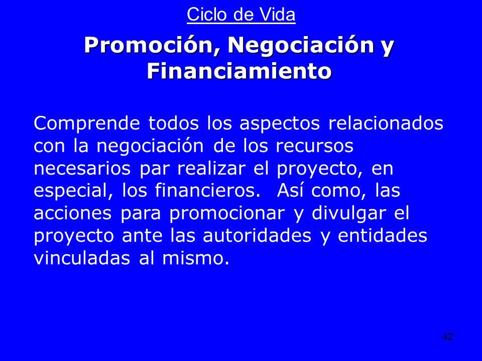 42 Ciclo de Vida Comprende todos los aspectos relacionados con la negociación de los recursos necesarios par realizar el proyecto, en especial, los fi