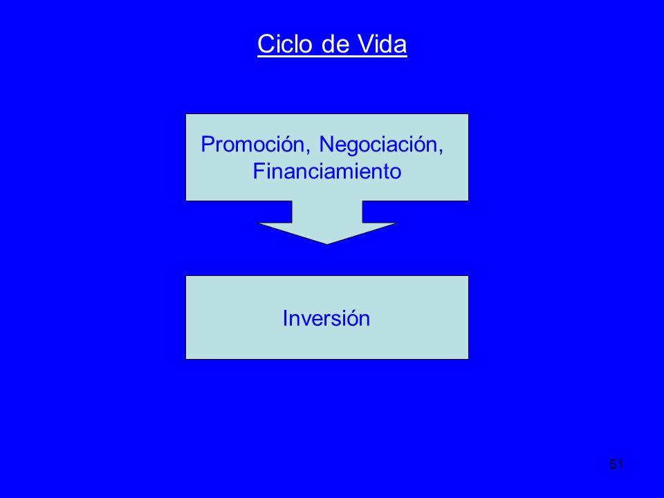 51 Ciclo de Vida Promoción, Negociación, Financiamiento Inversión