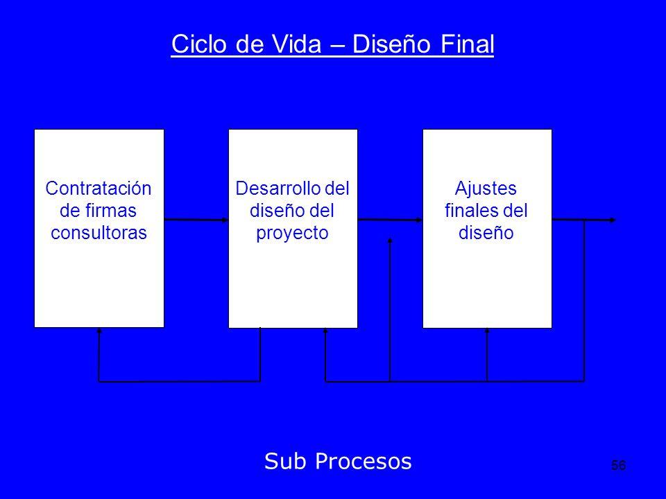 56 Ciclo de Vida – Diseño Final Sub Procesos Contratación de firmas consultoras Desarrollo del diseño del proyecto Ajustes finales del diseño