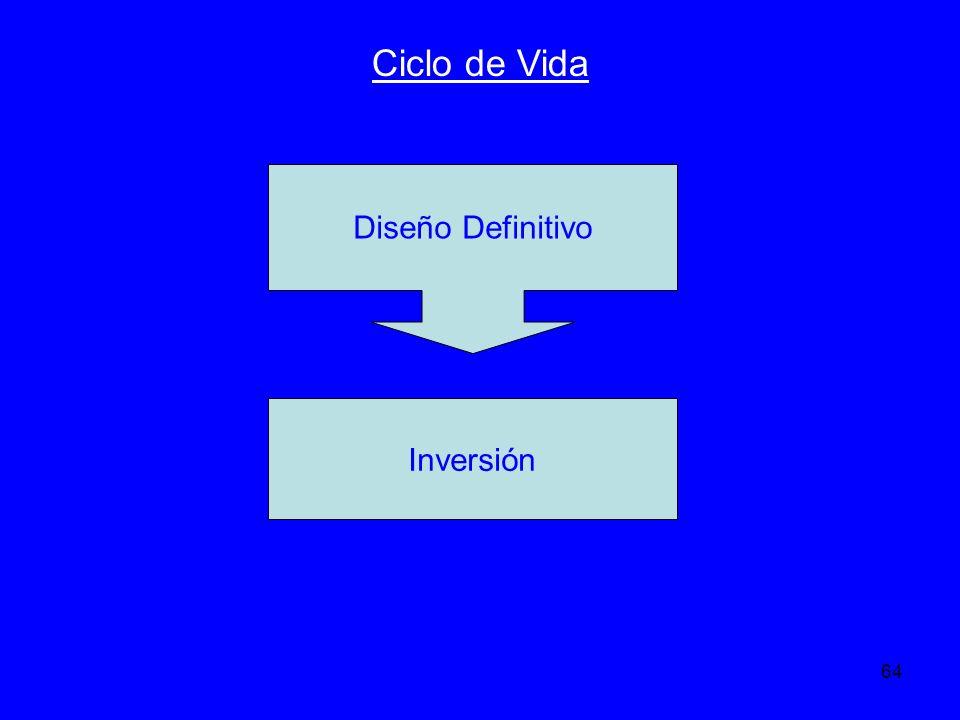 64 Ciclo de Vida Diseño Definitivo Inversión
