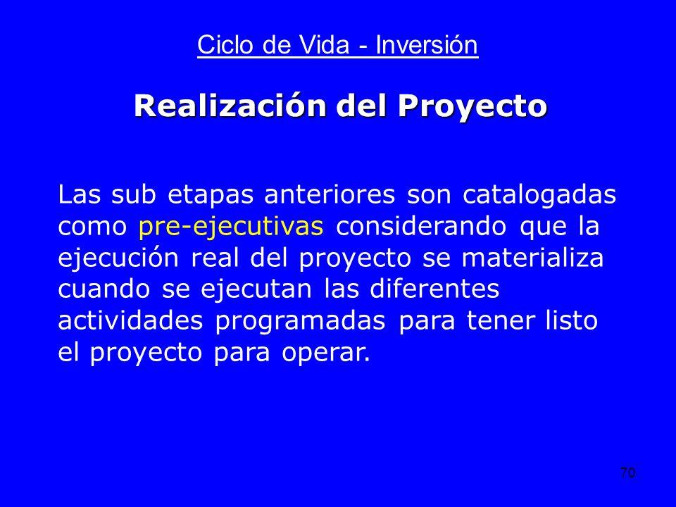 70 Ciclo de Vida - Inversión Las sub etapas anteriores son catalogadas como pre-ejecutivas considerando que la ejecución real del proyecto se material