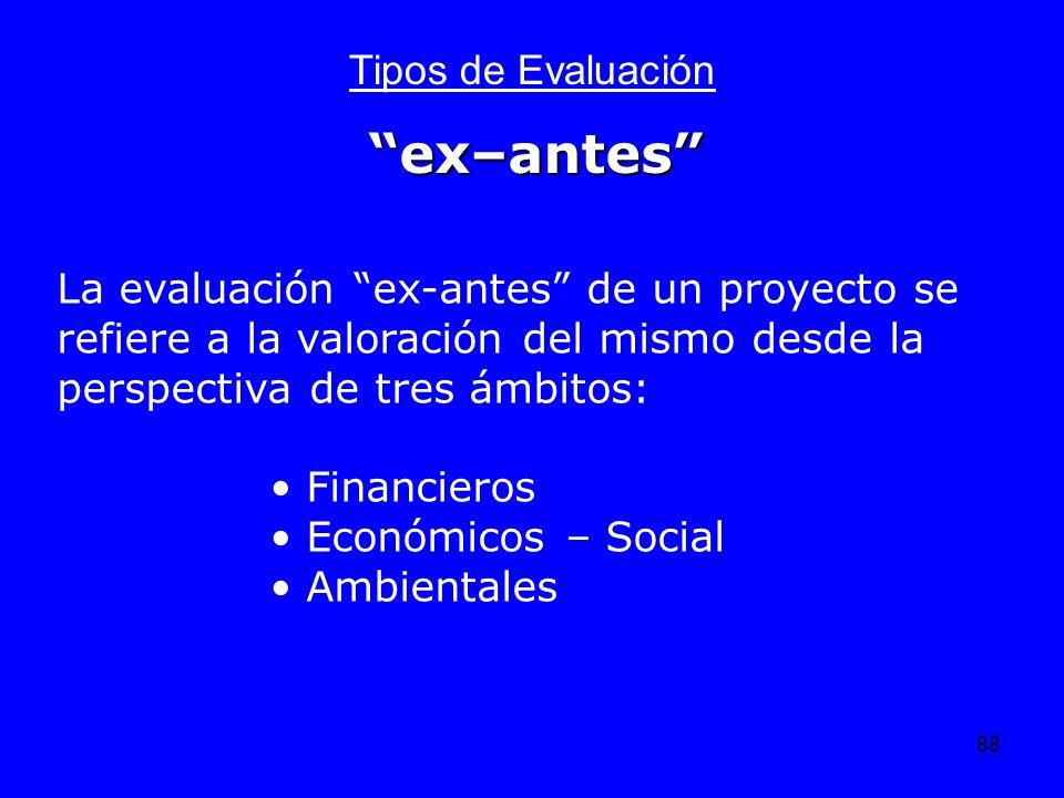 88 Tipos de Evaluación La evaluación ex-antes de un proyecto se refiere a la valoración del mismo desde la perspectiva de tres ámbitos: Financieros Ec