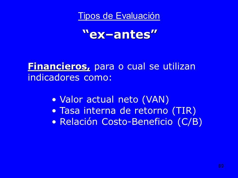 89 Tipos de Evaluación Financieros, Financieros, para o cual se utilizan indicadores como: Valor actual neto (VAN) Tasa interna de retorno (TIR) Relac