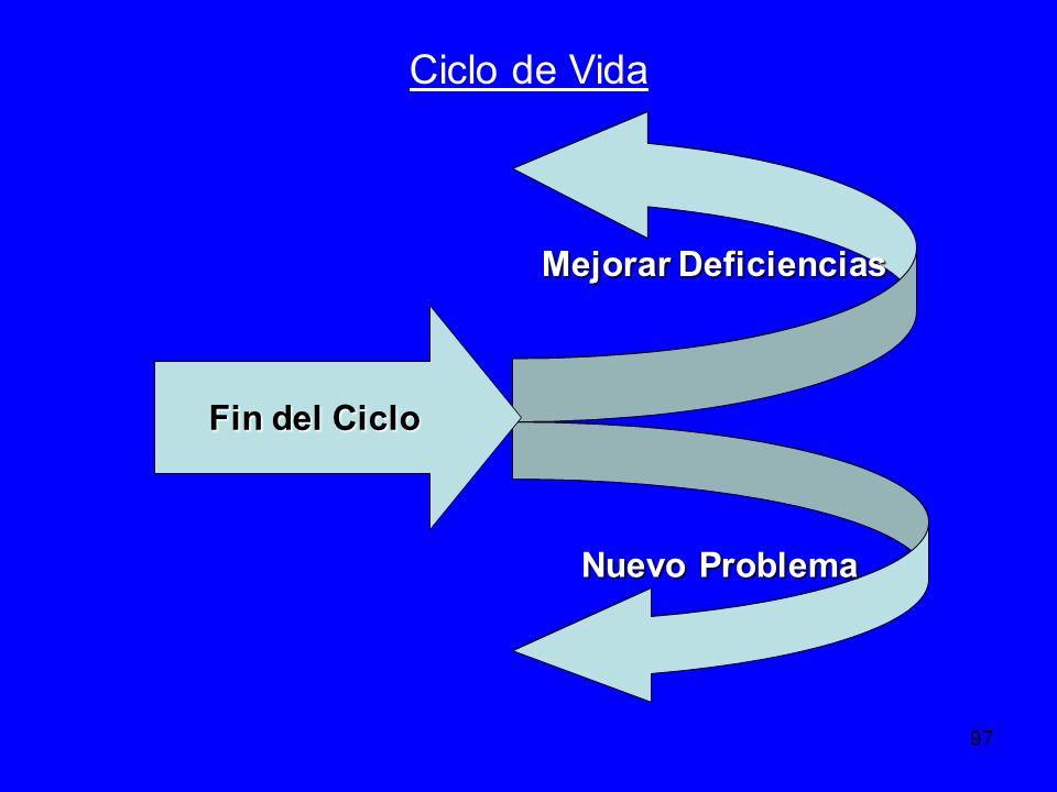 97 Nuevo Problema Mejorar Deficiencias Fin del Ciclo Ciclo de Vida