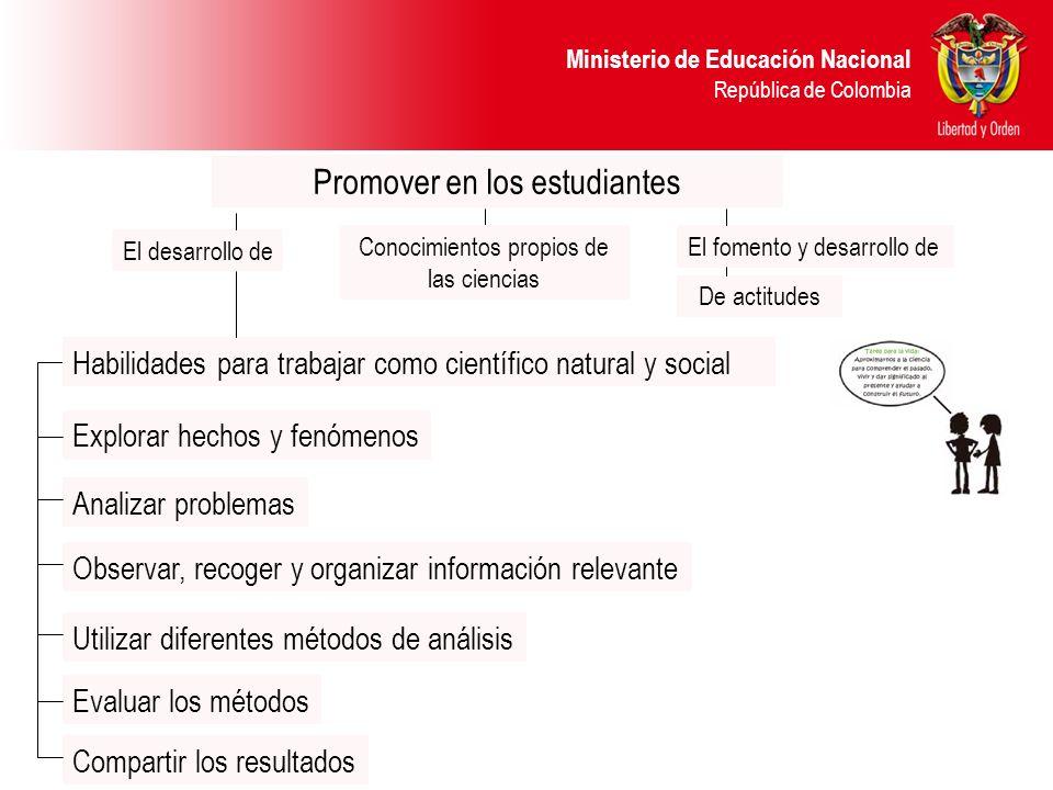 Ministerio de Educación Nacional República de Colombia Explorar hechos y fenómenos Analizar problemas Observar, recoger y organizar información releva