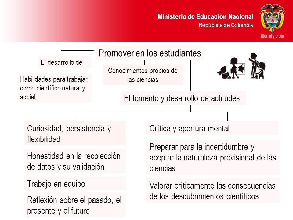 Ministerio de Educación Nacional República de Colombia Curiosidad, persistencia y flexibilidad Crítica y apertura mental Trabajo en equipo Valorar crí
