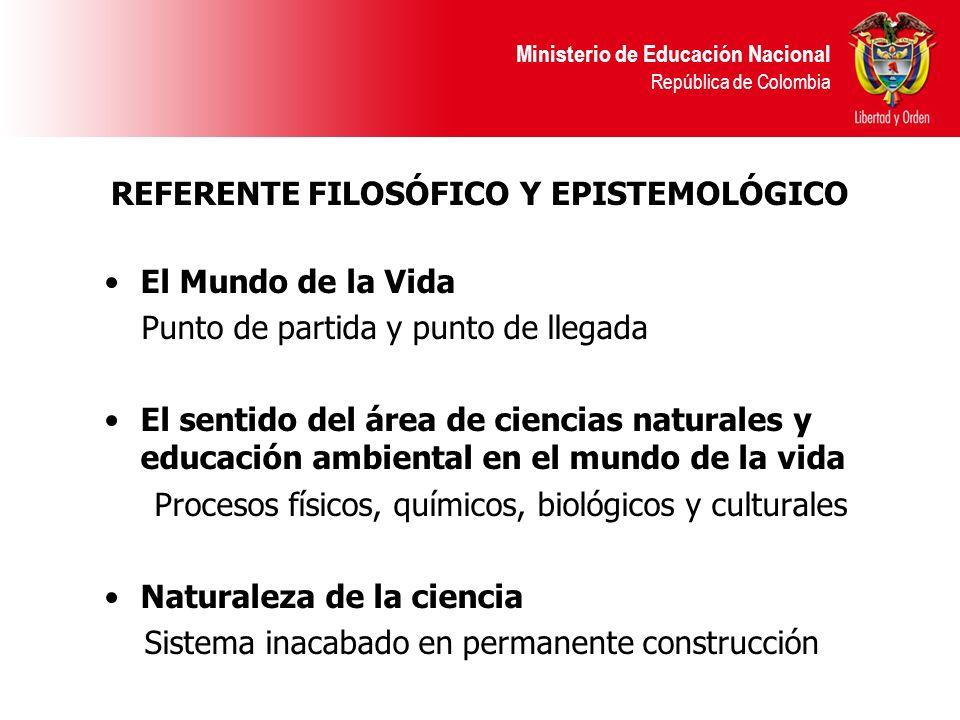 Ministerio de Educación Nacional República de Colombia REFERENTE FILOSÓFICO Y EPISTEMOLÓGICO El Mundo de la Vida Punto de partida y punto de llegada E