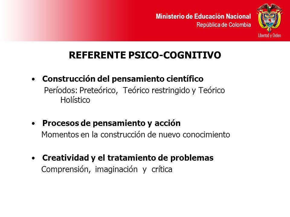 Ministerio de Educación Nacional República de Colombia REFERENTE PSICO-COGNITIVO Construcción del pensamiento científico Períodos: Preteórico, Teórico