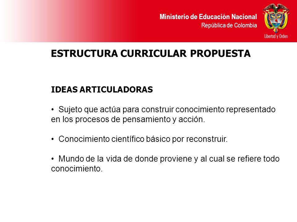 Ministerio de Educación Nacional República de Colombia ESTRUCTURA CURRICULAR PROPUESTA IDEAS ARTICULADORAS Sujeto que actúa para construir conocimient