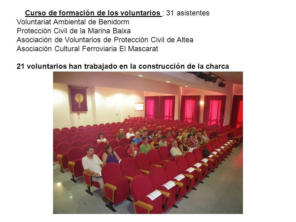 Curso de formación de los voluntarios : 31 asistentes Voluntariat Ambiental de Benidorm Protección Civil de la Marina Baixa Asociación de Voluntarios de Protección Civil de Altea Asociación Cultural Ferroviaria El Mascarat 21 voluntarios han trabajado en la construcción de la charca