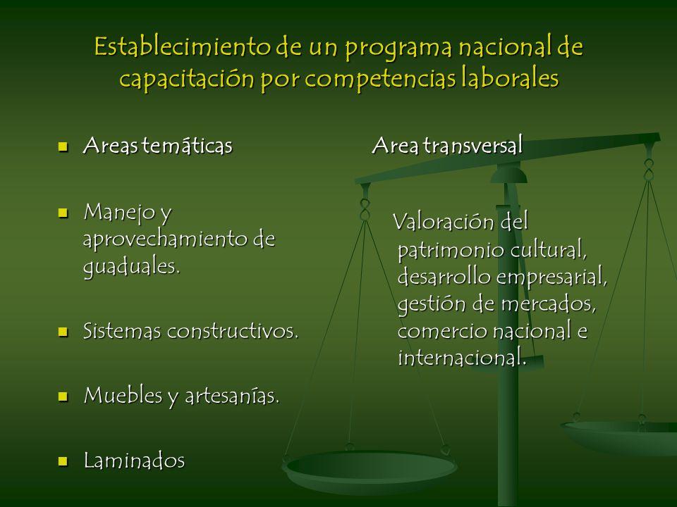 Establecimiento de un programa nacional de capacitación por competencias laborales Areas temáticas Areas temáticas Manejo y aprovechamiento de guaduales.
