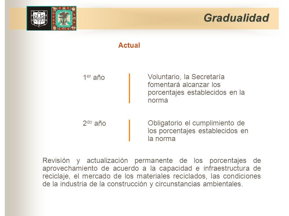 Gradualidad Revisión y actualización permanente de los porcentajes de aprovechamiento de acuerdo a la capacidad e infraestructura de reciclaje, el mercado de los materiales reciclados, las condiciones de la industria de la construcción y circunstancias ambientales.