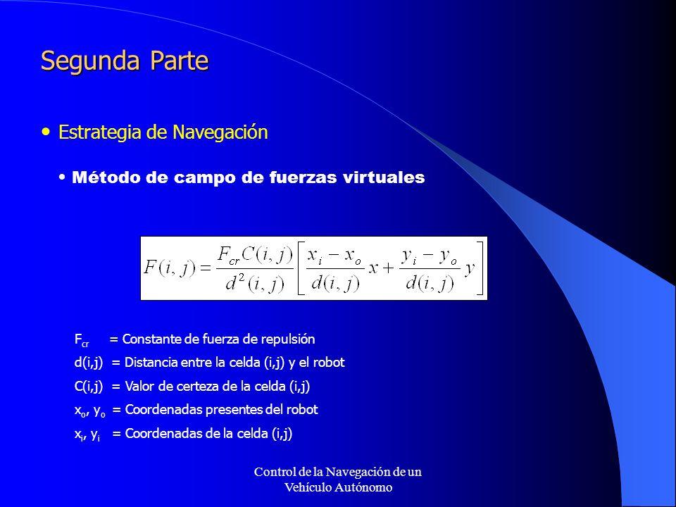 Control de la Navegación de un Vehículo Autónomo Segunda Parte Estrategia de Navegación Método de campo de fuerzas virtuales F cr = Constante de fuerza de repulsión d(i,j) = Distancia entre la celda (i,j) y el robot C(i,j) = Valor de certeza de la celda (i,j) x o, y o = Coordenadas presentes del robot x i, y i = Coordenadas de la celda (i,j)
