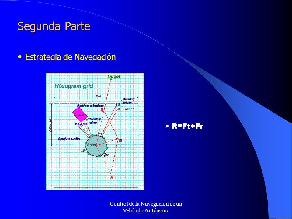 Control de la Navegación de un Vehículo Autónomo Segunda Parte Estrategia de Navegación R=Ft+Fr