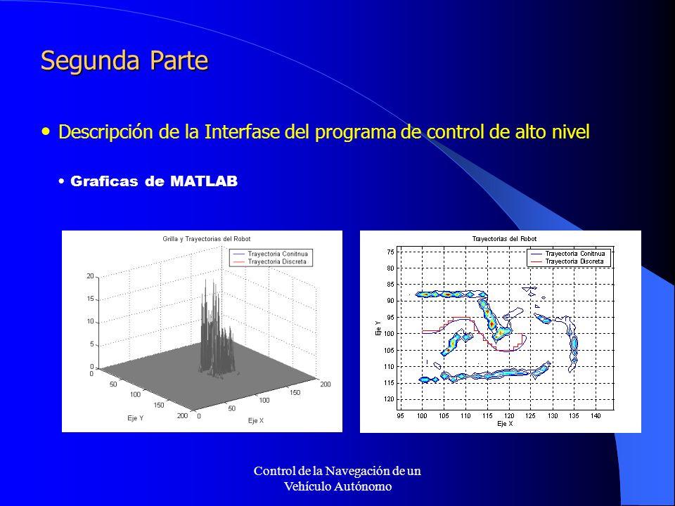 Control de la Navegación de un Vehículo Autónomo Segunda Parte Descripción de la Interfase del programa de control de alto nivel Graficas de MATLAB