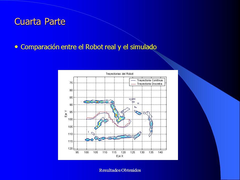 Cuarta Parte Comparación entre el Robot real y el simulado