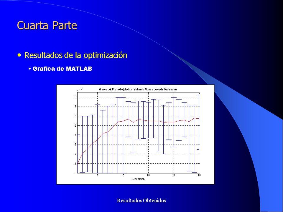 Resultados Obtenidos Cuarta Parte Resultados de la optimización Grafica de MATLAB