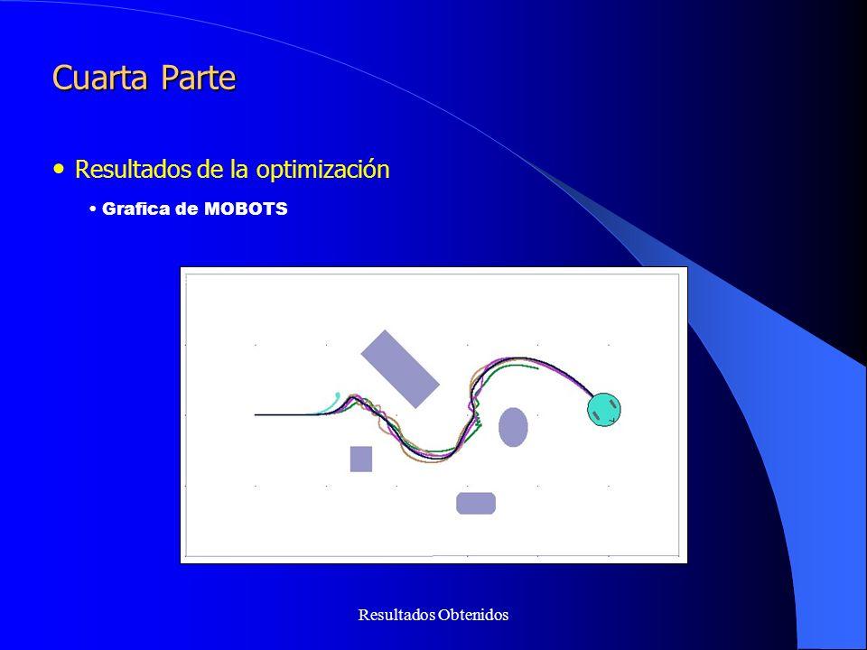 Resultados Obtenidos Cuarta Parte Resultados de la optimización Grafica de MOBOTS