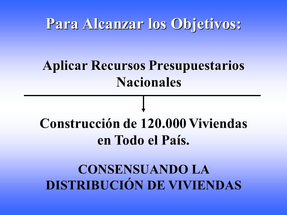 Para Alcanzar los Objetivos: Aplicar Recursos Presupuestarios Nacionales Construcción de 120.000 Viviendas en Todo el País.