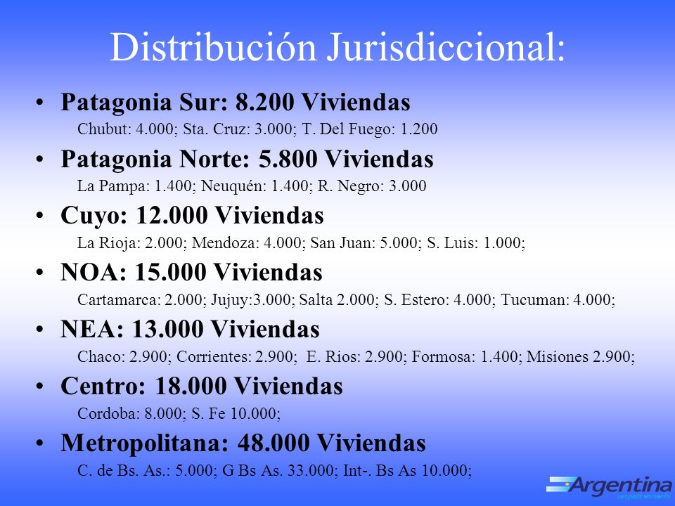 Distribución Jurisdiccional: Patagonia Sur: 8.200 Viviendas Chubut: 4.000; Sta.