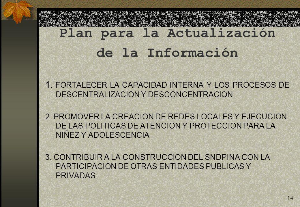 14 Plan para la Actualización de la Información 1.