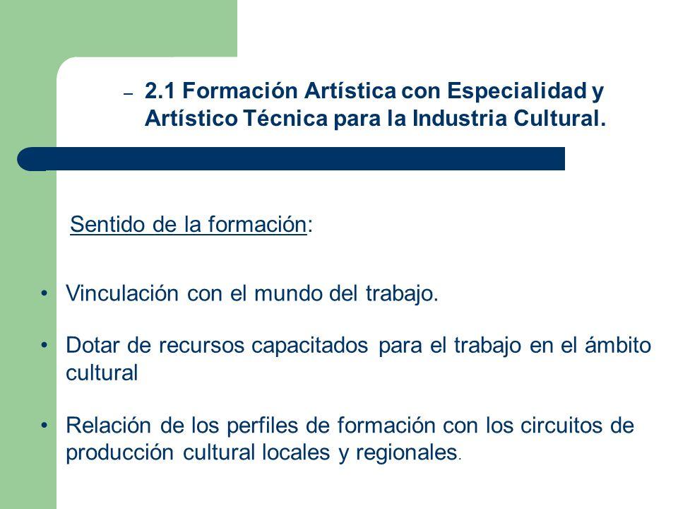 – 2.1 Formación Artística con Especialidad y Artístico Técnica para la Industria Cultural. Sentido de la formación: Relación de los perfiles de formac