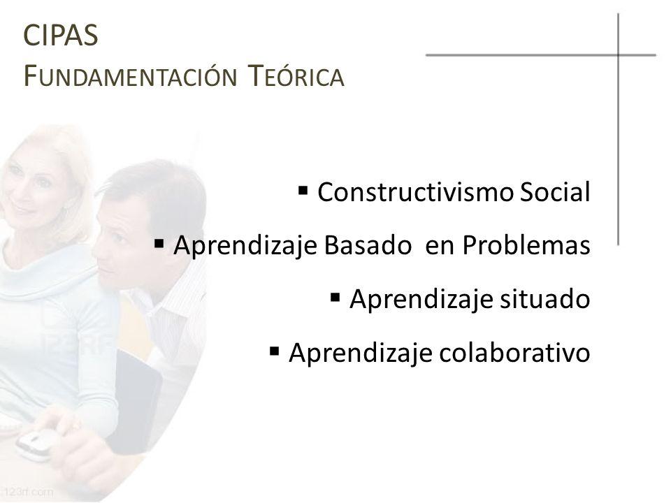 CIPAS F UNDAMENTACIÓN T EÓRICA Constructivismo Social Aprendizaje Basado en Problemas Aprendizaje situado Aprendizaje colaborativo